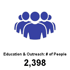 Education and outreach: number of people reached
