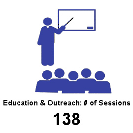 Education and outreach: number of sessions